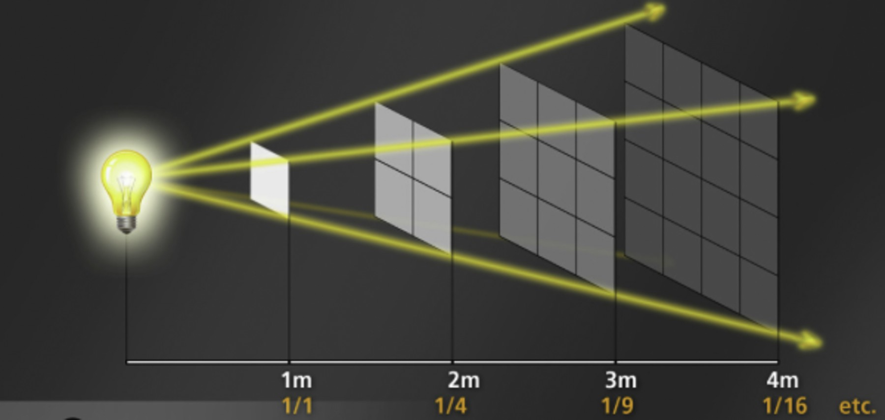Licht-Quadrat-01